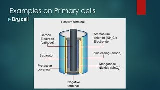Electrochemistry /Primary cells / Dry cell / applications on galvanic cell