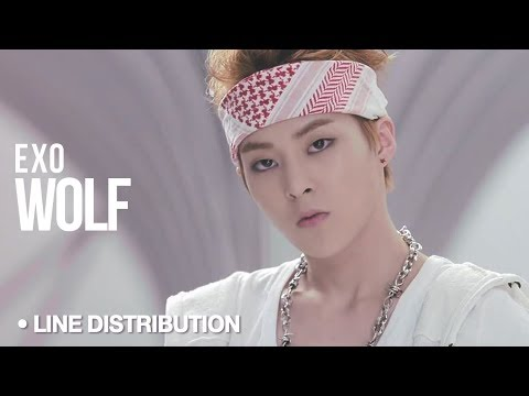 EXO  Wolf: Line Distribution