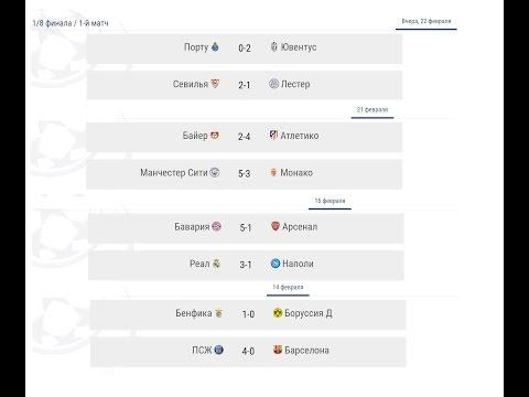 Лига Чемпионов 2017 расписание + все результаты 1/8 финала Порту - Ювентус. Севилья - Лестер