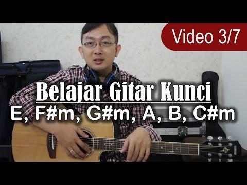 Cara mudah dan cepat belajar gitar - Belajar Kunci Gitar E, F#m, G#m, A, B, C#m