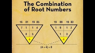 Download lagu Pythagoras Calculation of Numerology Life Profile P1 Numerology Birth Date Free Profiling MP3
