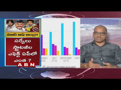 Discussion on survey reports on AP elections 2019 | Mood of the AP | Part 1 | ABN Telugu