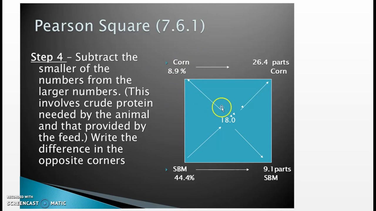 Mr  Minton- Balancing a Feed Ration Using the Pearson Square Method
