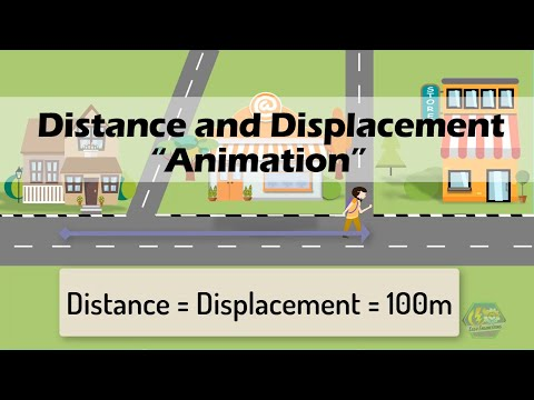 DISTANCE & DISPLACEMENT | Physics Animation