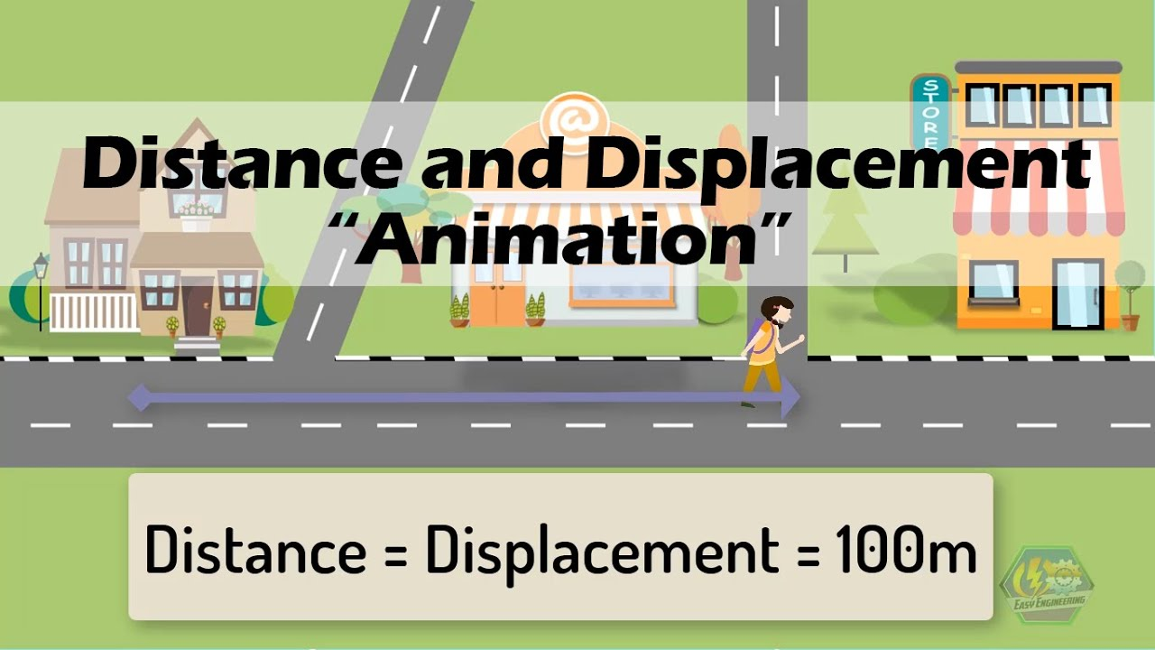 Download DISTANCE & DISPLACEMENT | Physics Animation