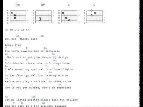 Sugar Robin Schulz Guitar Tab And Chords Youtube