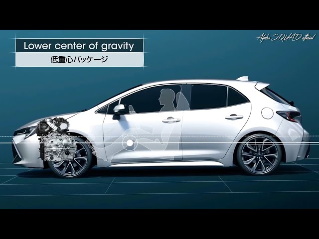 2019 Toyota Corolla Everything You Ever Wanted To Know All New Toyota Corolla 2019 Sport