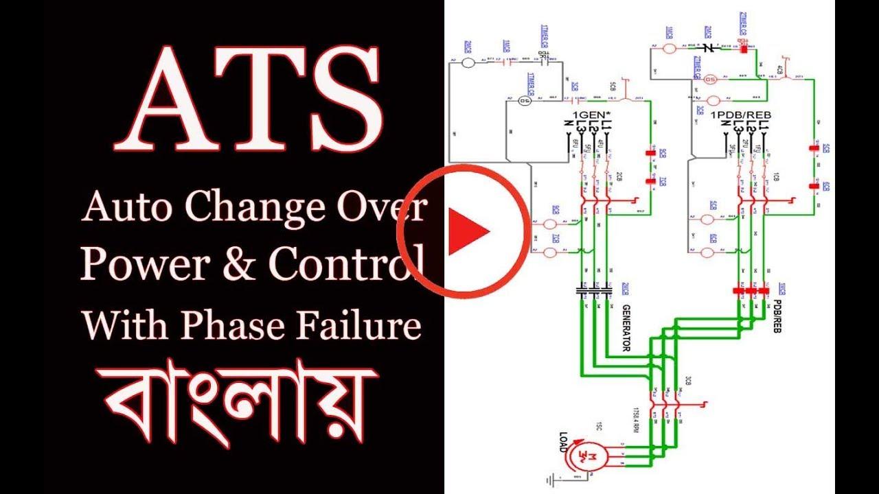 ATSAuto Transfer Switch Power & Control Diagram | Auto
