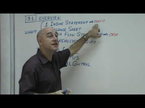 Financial Management - Lecture 07