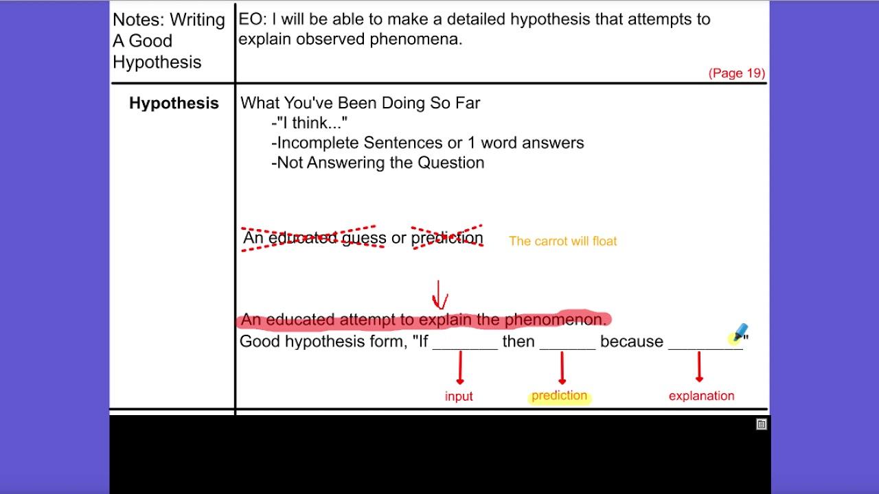 how do you write a good hypothesis
