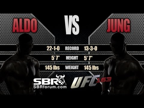 Jose Aldo vs Chan Sung Jung | UFC 163 Preview and Free Picks