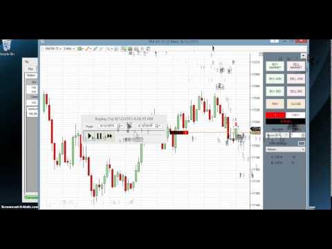 Ninjatrader Enter trade with chart trader