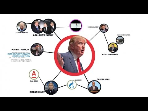 Mapping Donald Trump's Many Ties To Vladimir Putin's Russia