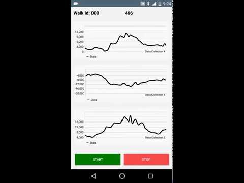 Human Gait Analysis using IMU and Android. Processing of Data Gathered from Android App  2
