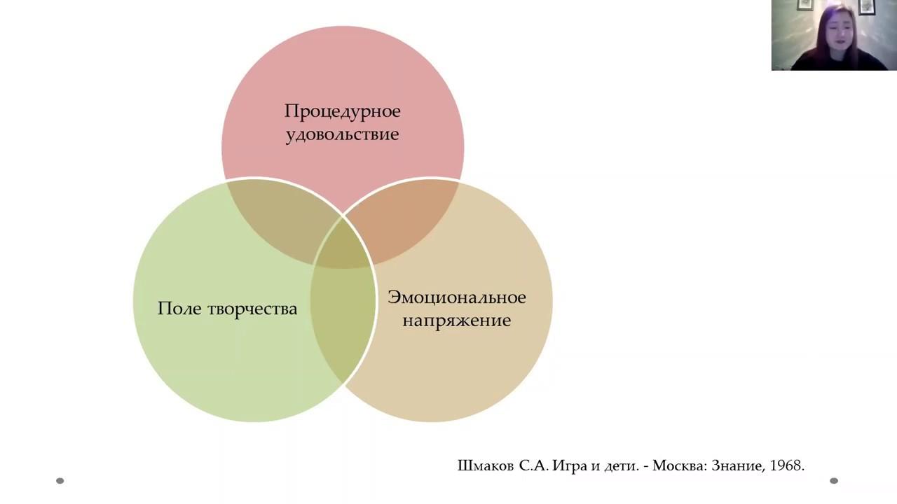 Опубликована запись доклада Анны Бородулиной в рамках клуба «Музейное посольство»