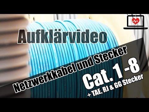 Netzwerk: Kabel und Stecker - warum nutzt kaum wer Cat. 7?