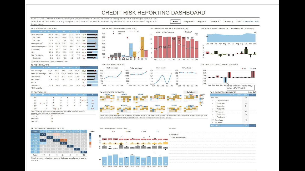 executive reporting template