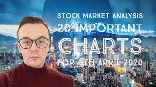 Stock Market Analysis - Week Ahead 6th April 2020