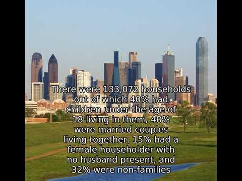 Arlington, Texas (USA) - Facts Only