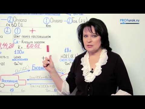 Онлайн-обучение - Курсы Бухгалтерский учет + 1С