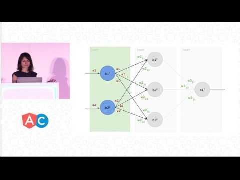 Neural Networks and Machine Learning  Building Intelligent Angular Applications | Carmen Popoviciu