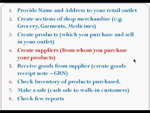 Candela Quick Start Guide Urdu1