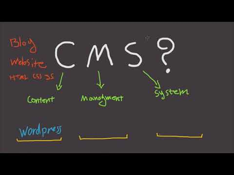 #12 What is a CMS? - Fast Tech Skills