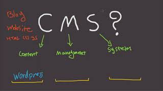 #12 What is a CMS? - Fast Tech Skills(, 2014-07-03T10:17:51.000Z)