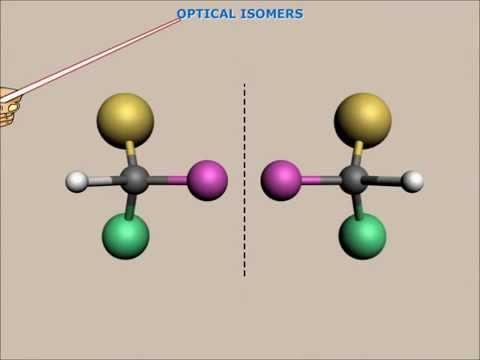 Optical isomerism - YouTube