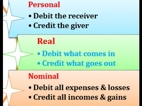 what is a debit in accounting