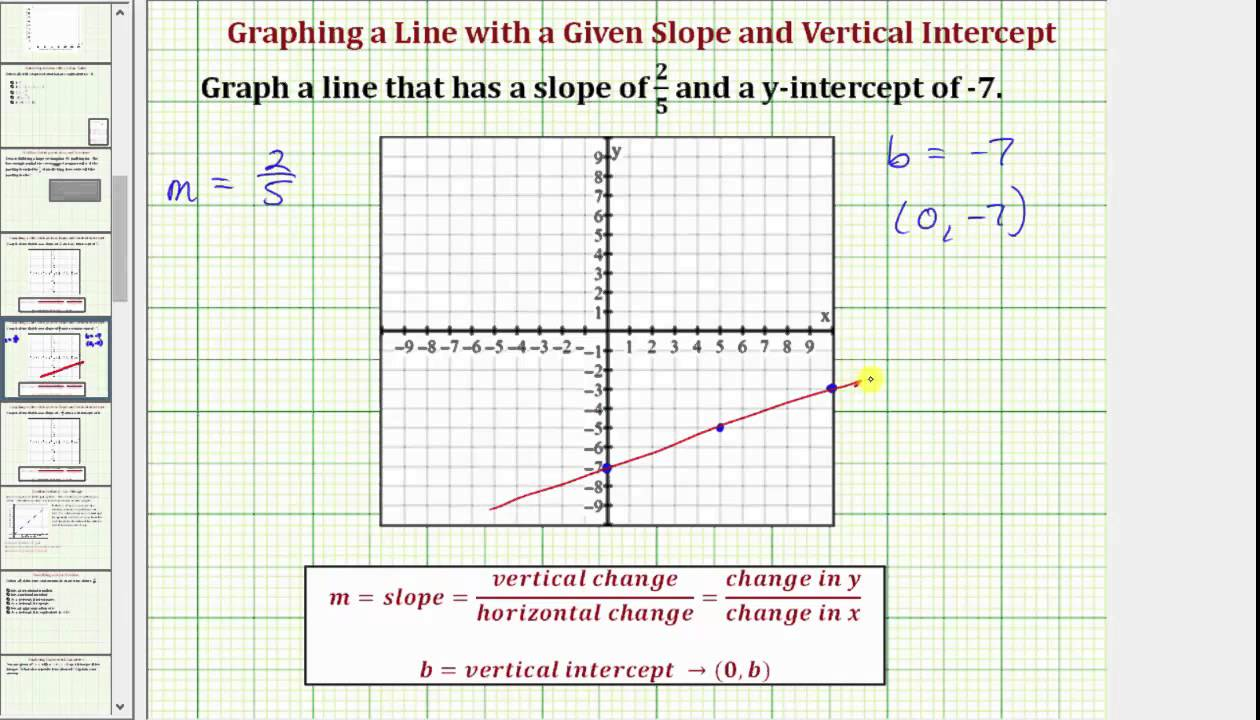 Graph a line given the slope and y intercept common core math 78 graph a line given the slope and y intercept common core math 78 ex 9 falaconquin