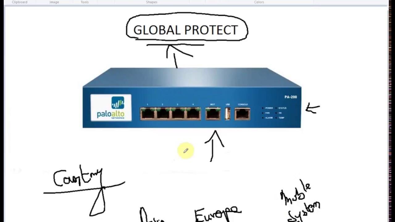 Palo Alto Globalprotect Configuration