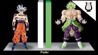 Opinión: Ssj legendario vs Migatte no Gokui (No Spoilers) - Dragon Ball Super