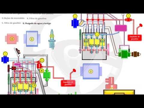 INTRODUCCIÓN A LA TECNOLOGÍA DEL AUTOMÓVIL - Módulo 6 (13/13)