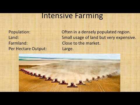 Intensive vs Extensive farming