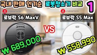 Roborock S6 MaxV VS Roborock S…