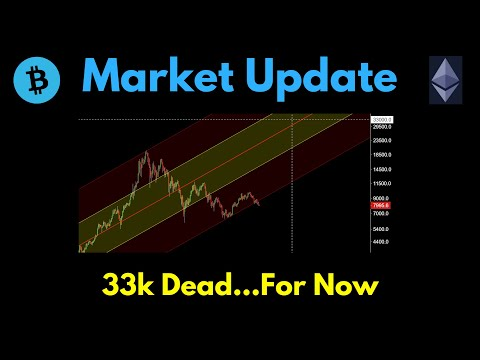 BTC & ETH Market Update: 33k Dead...For Now