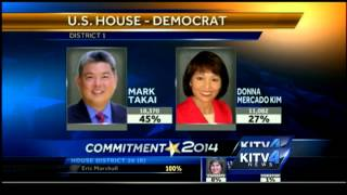 Montage of KITV's coverage of the 2014 Hawaii Primary Election