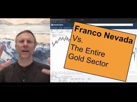Is Franco Nevada A Buy?