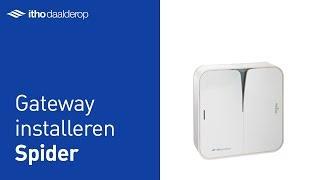 Gateway installeren - Spider klimaatthermostaat Itho Daalderop