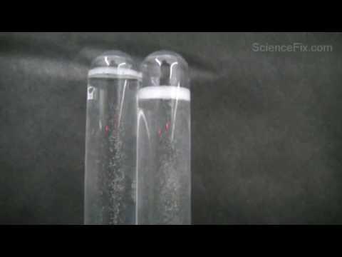 000 Water Electrolysis