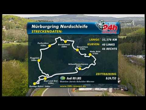 24 h @ Nürburgring 2010 - Der Start Teil. 1