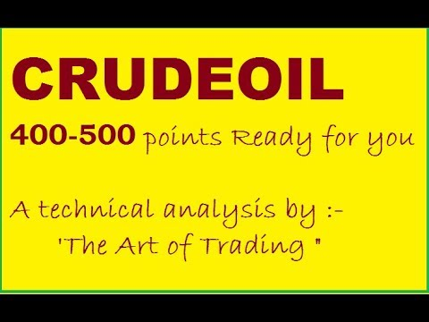 CRUDEOIL : 400-500 POINTS READY FOR YOU