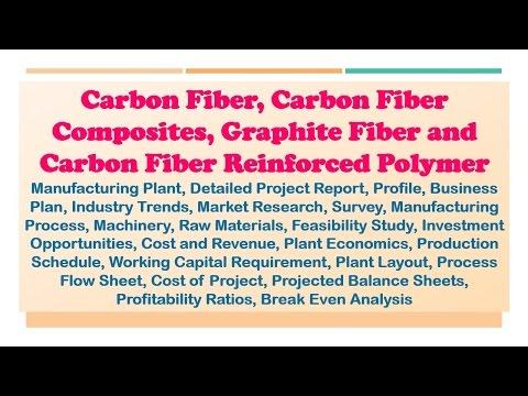 Carbon Fiber, Carbon Fiber Composites, Graphite Fiber and Carbon Fiber Reinforced Polymer