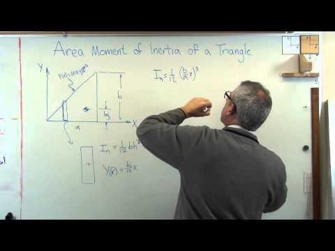 Area Moment of Intertia of a Triangle   Brain Waves