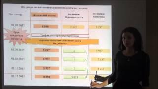 Реструктуризация кредита(, 2015-11-02T23:45:29.000Z)