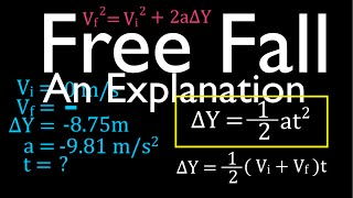Physics, Kinematics (1 oḟ 12) What is Free Fall? An Explanation