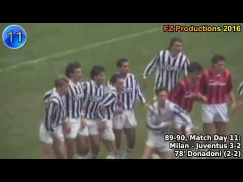 Roberto Donadoni - 21 goals in Serie A (Atalanta, Milan 1984-1999)