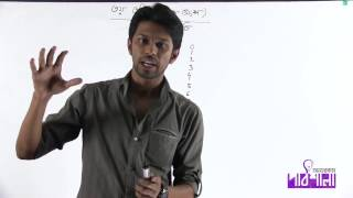 01. General Discussion on Number Systems | সংখ্যা পদ্ধতির সাধারণ আলোচনা | OnnoRokom Pathshala