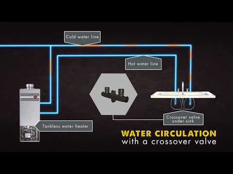 Mid Efficiency Tankless Water Heater with Built-In Recirculating Pump